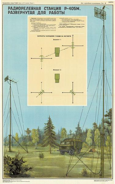 0629. Военный ретро плакат: Радиорелейная станция Р-405М, развернутая для работы