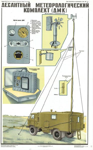 0631. Военный ретро плакат: Десантный метеорологический комплект (ДМК)