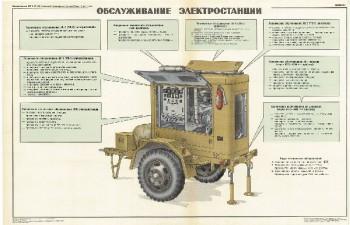 0634. Военный ретро плакат: Обслуживание электростанции