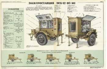 0636. Военный ретро плакат: Электростанция ЭСБ-12-ВС-М1