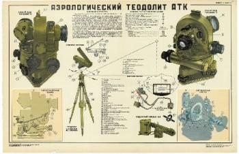 0637. Военный ретро плакат: Аэрологический теодолит АТК