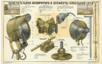 0638. Военный ретро плакат: Осветительная аппаратура и элементы кабельной сети