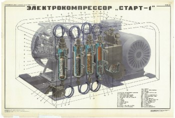 0639. Военный ретро плакат: Электрокомпрессор Старт-1