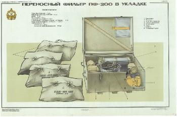 0641. Военный ретро плакат: Переносной фильтр ПФ-200 в укладке