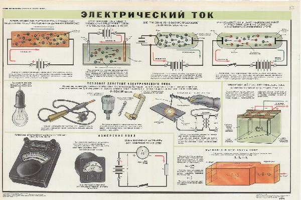 0644. Военный ретро плакат: Электрический ток