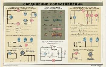 0647. Военный ретро плакат: Соединение сопротивлений