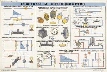 0648. Военный ретро плакат: Реостаты и потенциометры