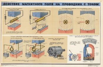 0653. Военный ретро плакат: Действие магнитного поля на проводник с током