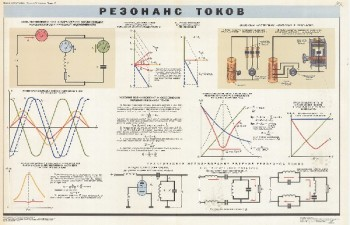 0655. Военный ретро плакат: Резонанс токов