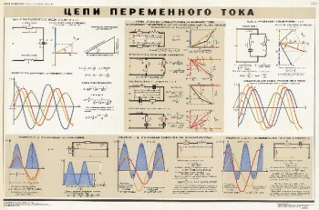 0657. Военный ретро плакат: Цепи переменного тока