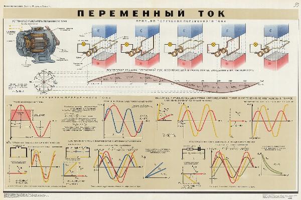 0658. Военный ретро плакат: Переменный ток