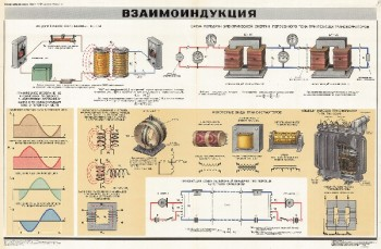 0659. Военный ретро плакат: Взаимоиндукция