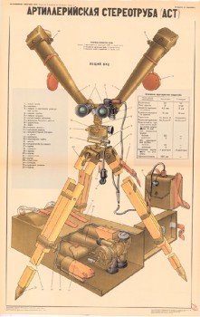 0661. Военный ретро плакат: Артиллерийская стереотруба (АСТ)