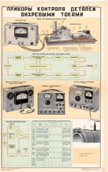 0664. Военный ретро плакат: Приборы контроля деталей вихревыми токами