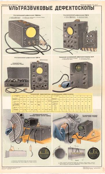 0665. Военный ретро плакат: Ультразвуковые дефектоскопы
