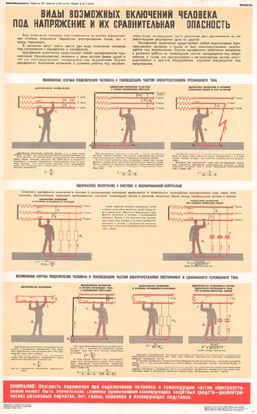 0671. Военный ретро плакат: Виды возможных включений человека под напряжение и ихсравнительная опасность