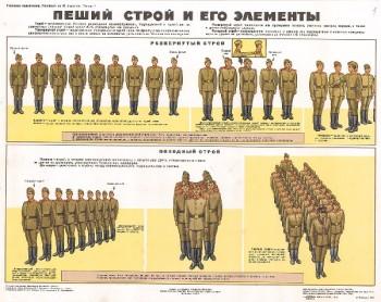0673. Военный ретро плакат: Пеший строй и его элементы
