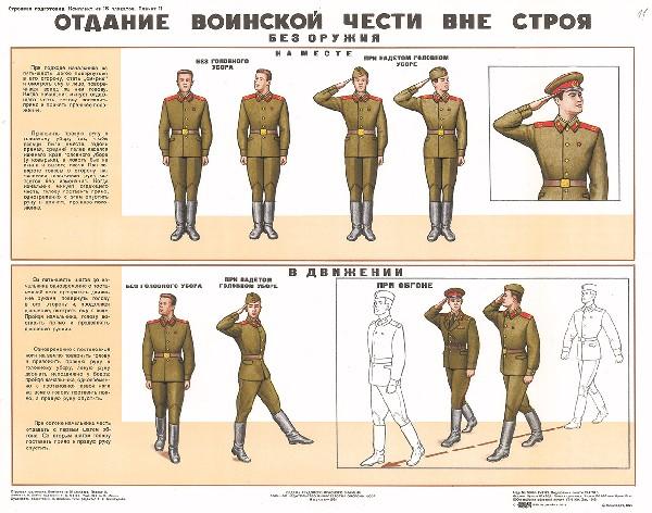 0683. Военный ретро плакат: Отдание воинской чести вне строя (без оружия)