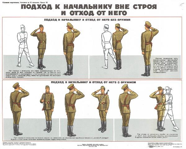 0687. Военный ретро плакат: Подход к начальнику вне строя и отход от него