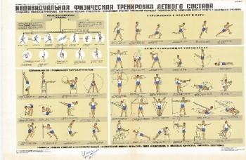 0690. Военный ретро плакат: Индивидуальная физическая тренировка летного состава