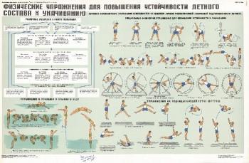 0692. Военный ретро плакат: Физические упражнения для повышения устойчивости летного состава к укачиванию