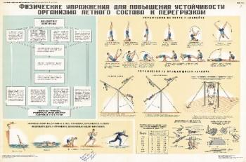 0693. Военный ретро плакат: Физические упражнения для повышения устойчивости организма летного состава к перегрузкам