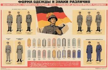 0712. Военный ретро плакат: Форма одежды и знаки различия военнослужащих Национальной Народной Армии Германской Демократической Республики