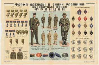 0713. Военный ретро плакат: Форма одежды и знаки различия сухопутных воск Франции