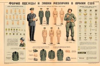 0714. Военный ретро плакат: Форма одежды и знаки различия в армии США