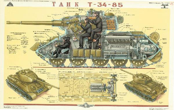 0715. Военный ретро плакат: Танк Т-34-85
