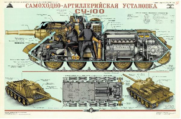 0716. Военный ретро плакат: Самоходно-артиллерийская установка СУ-100
