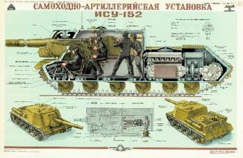 0717. Военный ретро плакат: Самоходно-артиллерийская установка ИСУ-152
