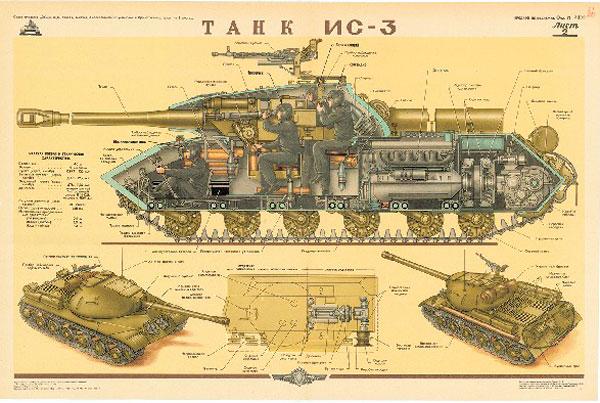 0718. Военный ретро плакат: Танк ИС-3