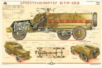 0719. Военный ретро плакат: Бронетранспортер БТР-152