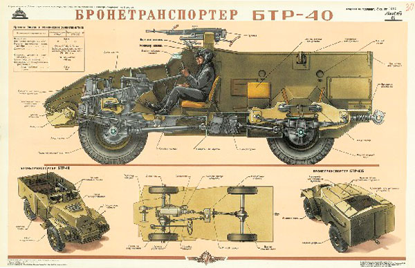 0720. Военный ретро плакат: Бронетранспортер БТР-40