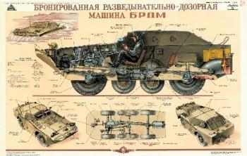 0721. Военный ретро плакат: Бронированная разведывательно-дозорная машина БРДМ