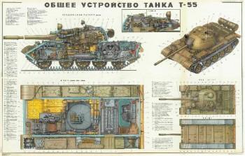 0722. Военный ретро плакат: Общее устройство танка Т-55