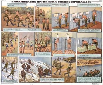 0724. Военный ретро плакат: Закаливание организма военнослужащего