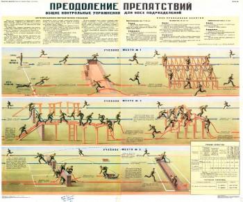 0725. Военный ретро плакат: Преодоление препятствий