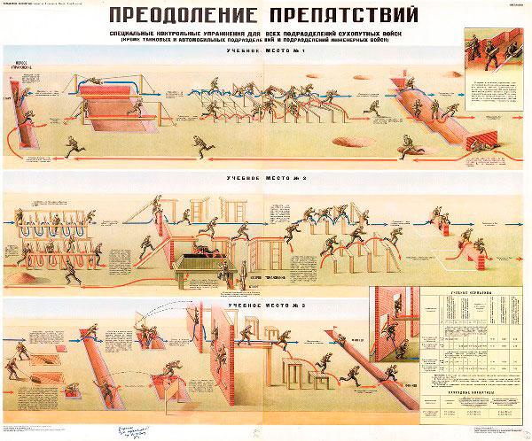 0726. Военный ретро плакат: Преодоление препятствий ч. 2