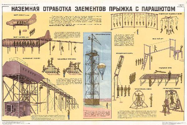 0727. Военный ретро плакат: Наземная отработка элементов прыжку с парашютом