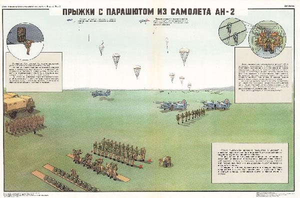 0729. Военный ретро плакат: Прыжки с парашютом из самолета АН-2