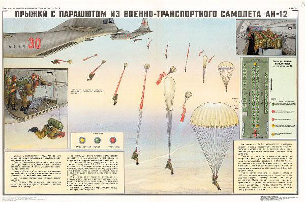 0730. Военный ретро плакат: Прыжки с парашютом из военно-транспортного самолета АН-12