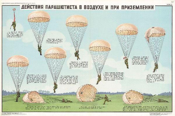 0731. Военный ретро плакат: Действие парашютиста в воздухе и при приземлении