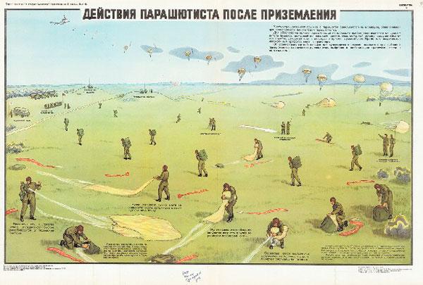 0732. Военный ретро плакат: Действия парашютиста после приземления