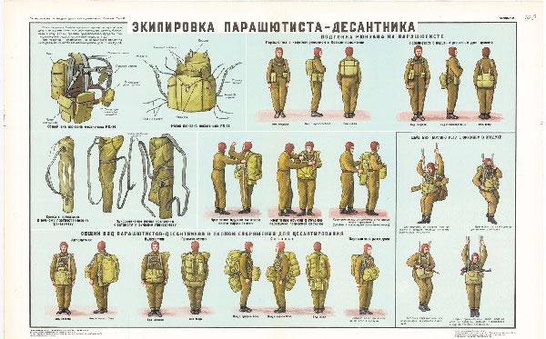 0734. Военный ретро плакат: Экипировка парашютиста-десантника