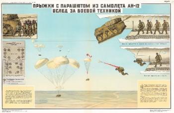 0736. Военный ретро плакат: Прыжки с парашютом из самолета АН-12 вслед за боевой техникой
