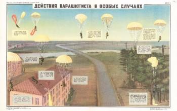 0737. Военный ретро плакат: Действие парашютиста в особых случаях