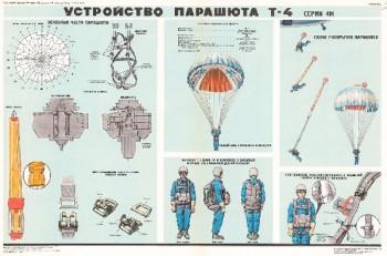 0738. Военный ретро плакат: Устройство парашюта Т-4