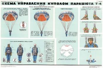 0739. Военный ретро плакат: Схема управления куполом парашюта Т-4